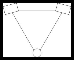 Abhörposition Stereo-Dreieck