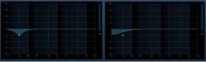Unterschied Shelving und Peak Filter