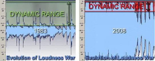 loudness-war