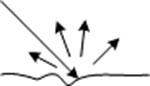 weiche-reflektion-schall