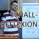 Schallreflexion-im-Raum