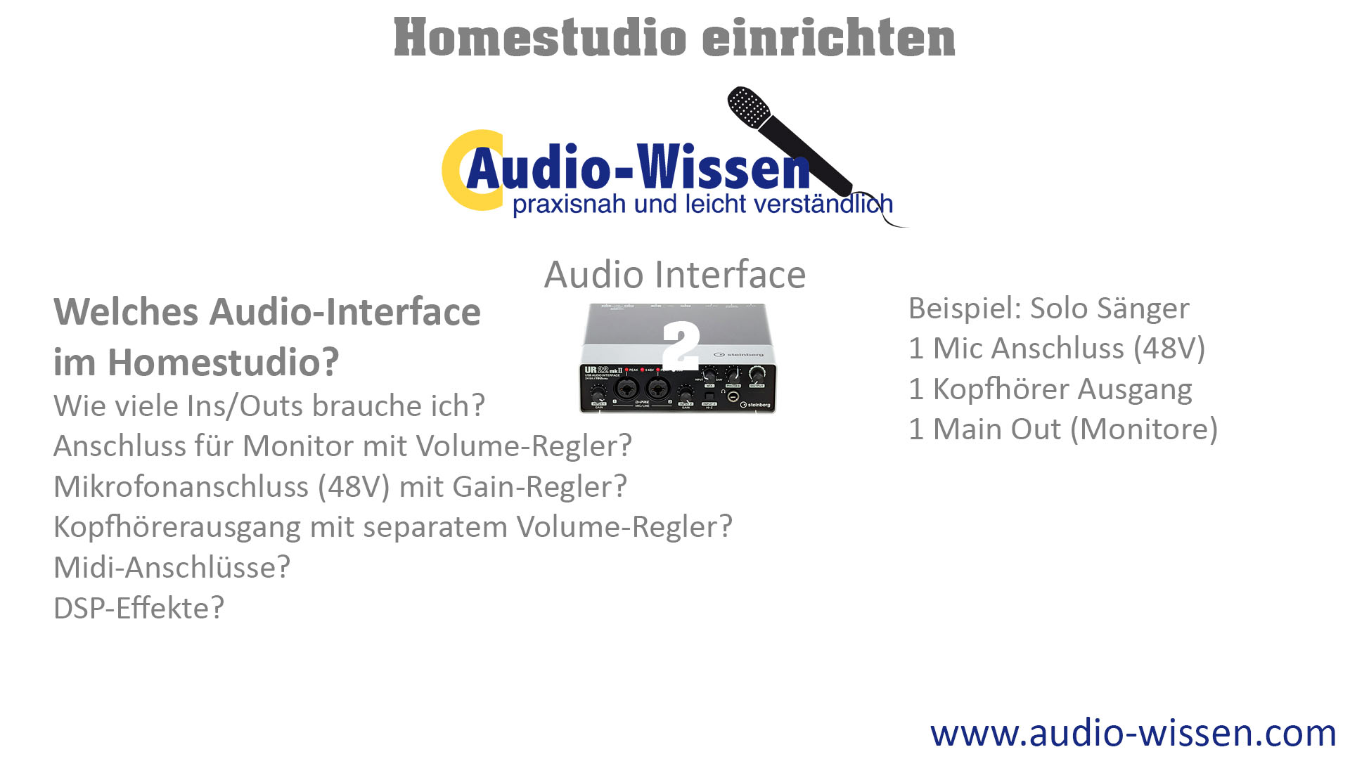 Audio Interface Homestudio 2