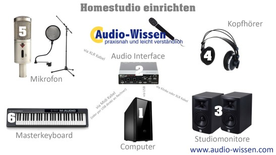 homestudio einrichten alles ber mixing und mastering. Black Bedroom Furniture Sets. Home Design Ideas
